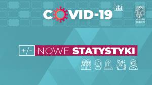 Grafika nowe statystyki COVID-19, 22.11.2020