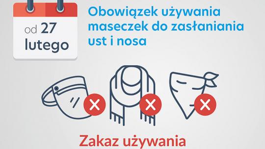 grafika nt. obowiązku noszenia maseczki