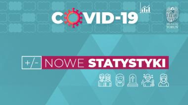 Na zdjęciu: grafika dotycząca nowych zachorowań na COVID-19