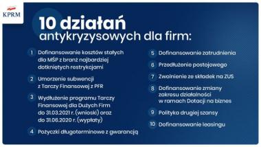 Grafika przedstawia rozwiązania antykryzysowe dla przedsiębiorców, zaproponowane przez rząd